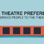 Movie Theatre Preference Research on Sale (Includes Spreadsheet Tools)
