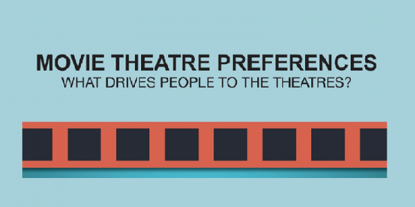 Movie Theatre Preference Research Book On-Sale